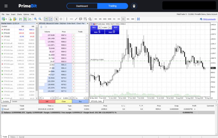 PrimeBit Trading Plattform