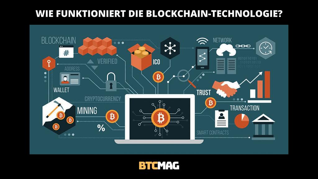 Wie-funktioniert-die-Blockchain-Technologie